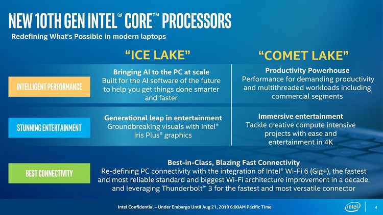 Intel presenta los procesadores Comet Lake de bajo consumo en proceso de 14 nm 33