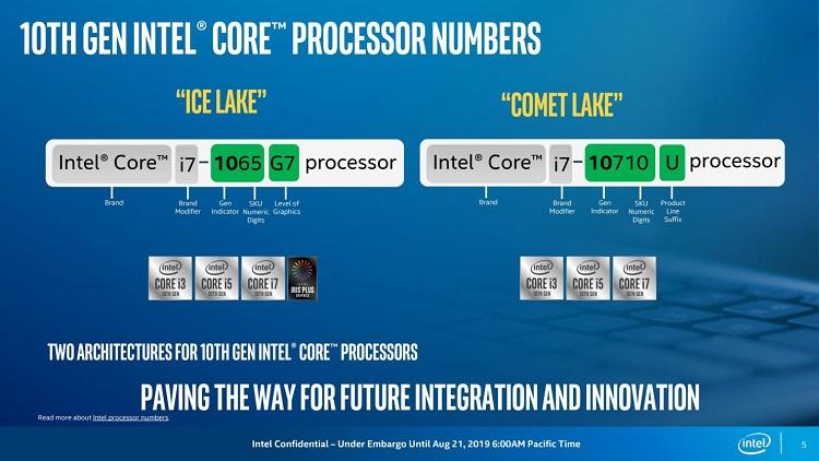 Intel presenta los procesadores Comet Lake de bajo consumo en proceso de 14 nm 35