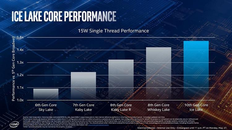 Intel presenta los procesadores Core de décima generación basados en la arquitectura Ice Lake 52