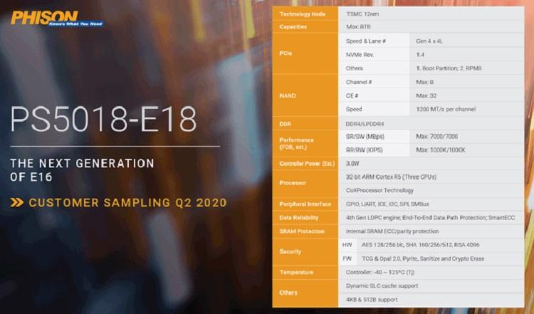 Phison prepara una controladora que permitirá crear SSDs a 7 GB/s 31