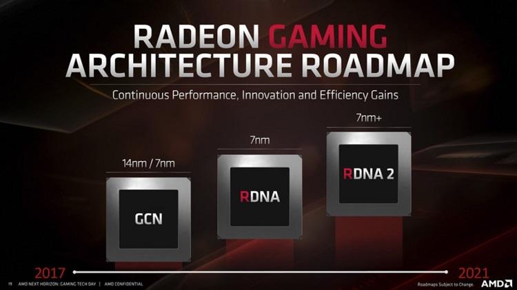 La Radeon RX 5600 rendirá al nivel de una Radeon RX 570 29