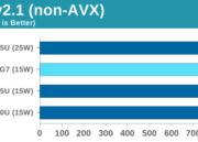 Intel presenta los procesadores Core de décima generación basados en la arquitectura Ice Lake 50