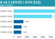 Intel presenta los procesadores Core de décima generación basados en la arquitectura Ice Lake 48