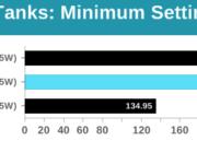 Intel presenta los procesadores Core de décima generación basados en la arquitectura Ice Lake 42