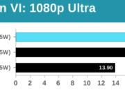 Intel presenta los procesadores Core de décima generación basados en la arquitectura Ice Lake 38