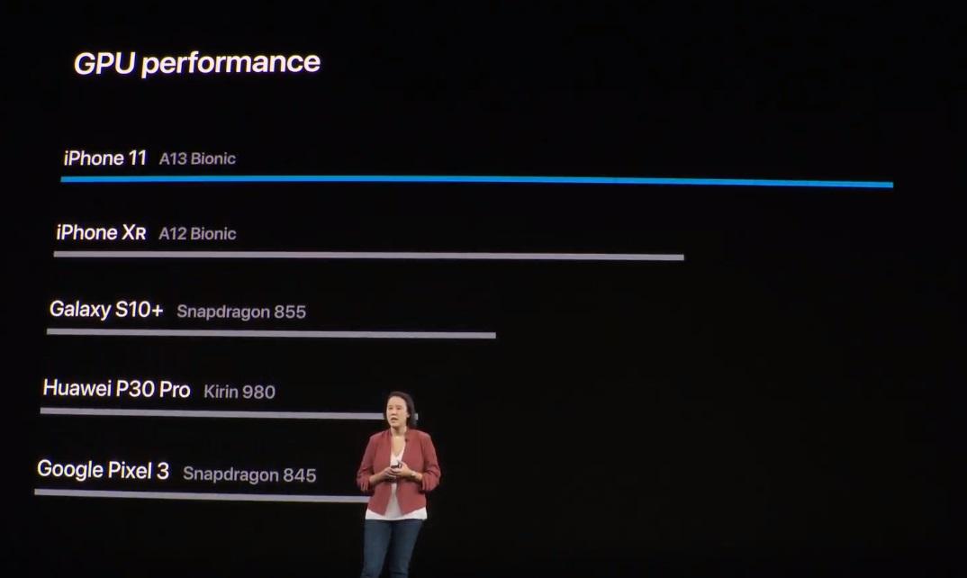 Apple presenta los iPhone 11, iPhone 11 Pro y iPhone 11 Pro Max: especificaciones y precios 38