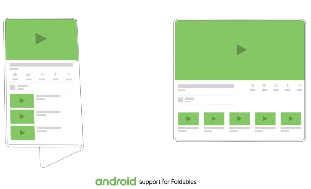 Google publica Android 10 y estas son sus novedades 34