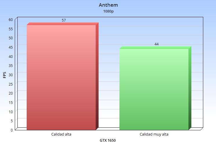 ASUS Rog Strix G531GT-BQ012, análisis: un portátil gaming que busca el equilibrio 54