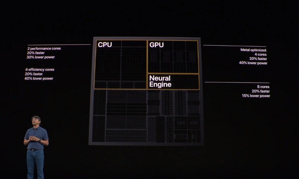 Apple A13 iPhone 11