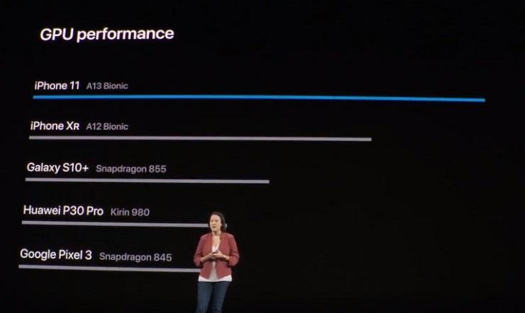 Apple A13, una mirada al corazón del nuevo iPhone 11 28