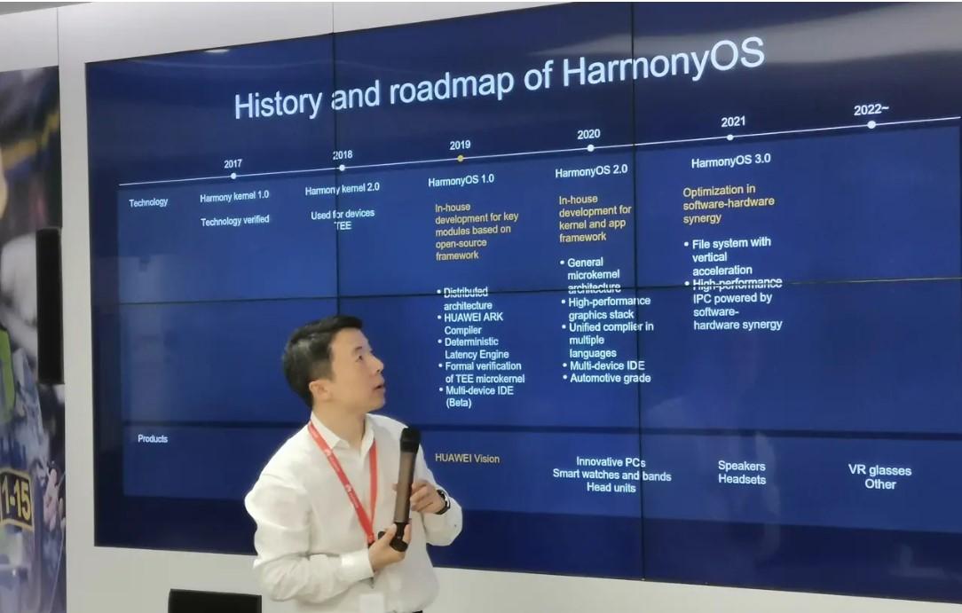 Hoja de ruta de Harmony OS de Huawei