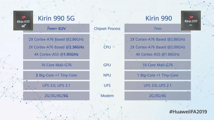 Huawei Mate 30 y Huawei Mate 30 Pro: especificaciones y precio 38