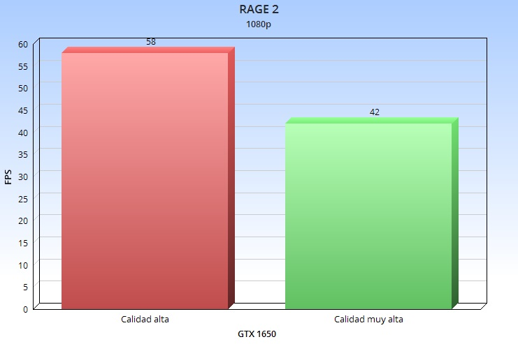ASUS Rog Strix G531GT-BQ012, análisis: un portátil gaming que busca el equilibrio 64