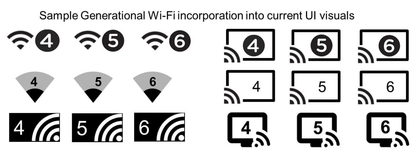 Nuevas denominaciones de Wi-Fi más fáciles de entender