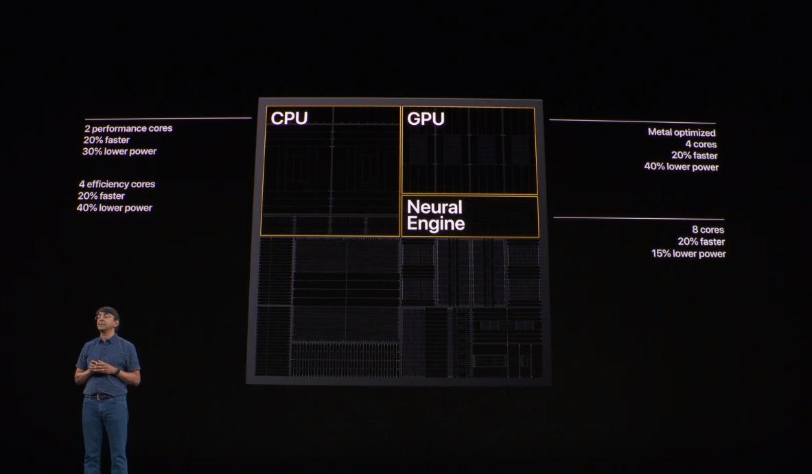Apple presenta los iPhone 11, iPhone 11 Pro y iPhone 11 Pro Max: especificaciones y precios 52
