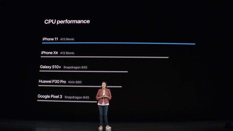 Apple presenta los iPhone 11, iPhone 11 Pro y iPhone 11 Pro Max: especificaciones y precios 42