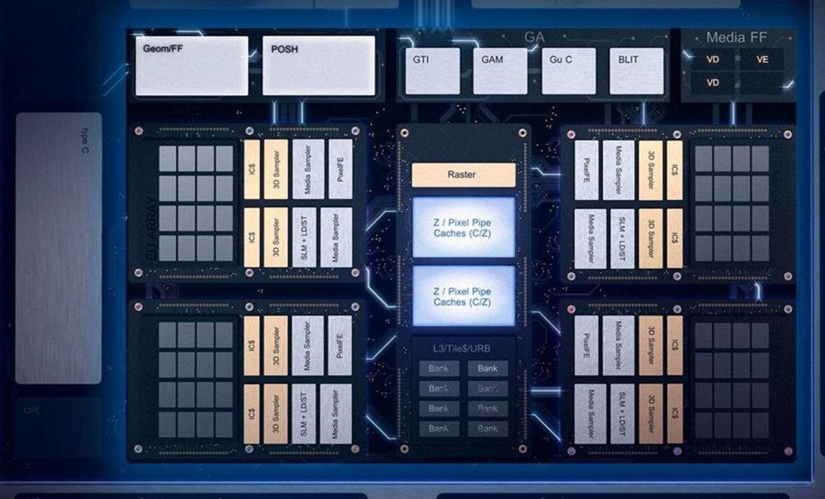Iris Plus Graphics G7 a examen: Intel se pone al día en rendimiento gráfico 33