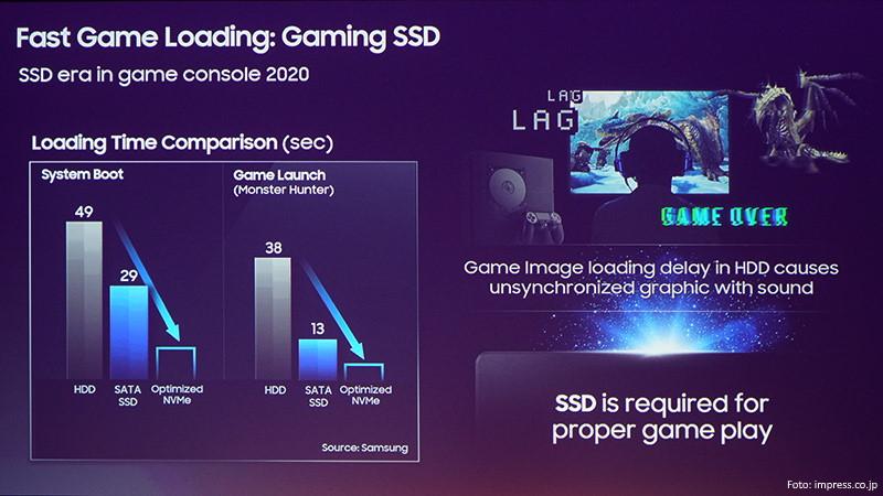 SSD PS5 Xbox