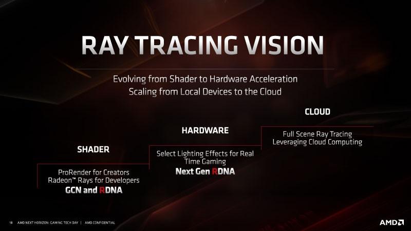 Las Radeon RX con trazado de rayos serán presentadas en el CES 31