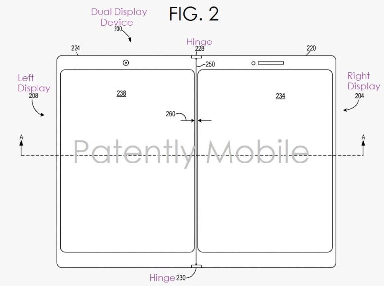 Samsung de doble pantalla