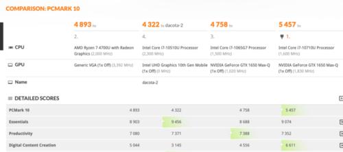 La APU Ryzen 7 4700U contará con una CPU de 8 núcleos a 4,2 GHz 33