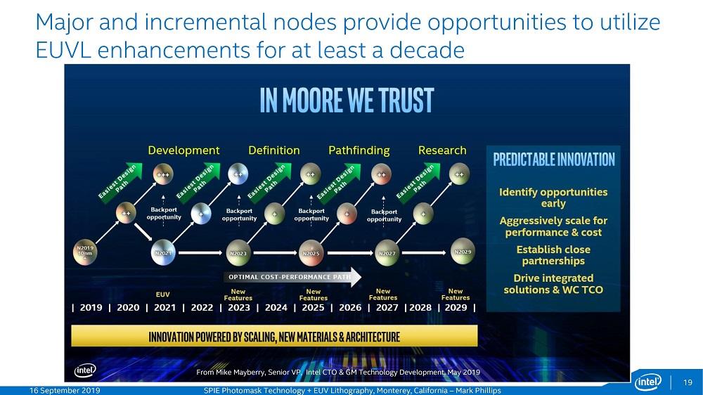 Intel quiere derribar los límites del silicio con procesadores en 1,4 nm 34