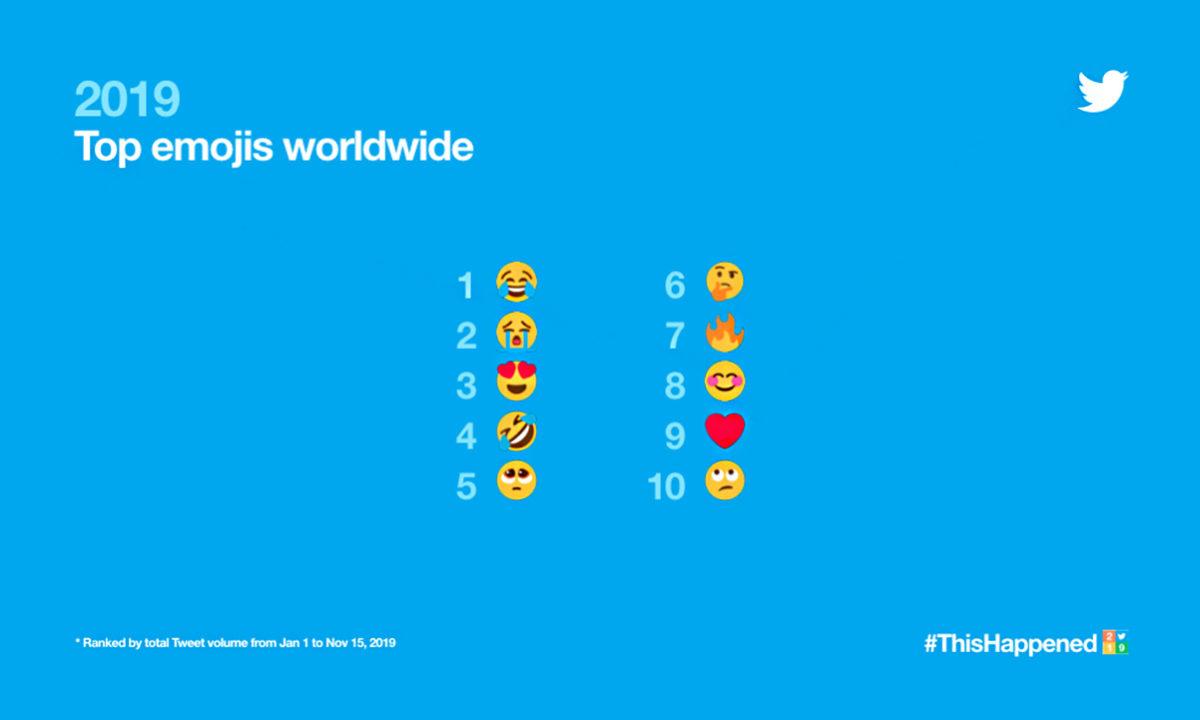 Mejor Twitter 2019 Emojis