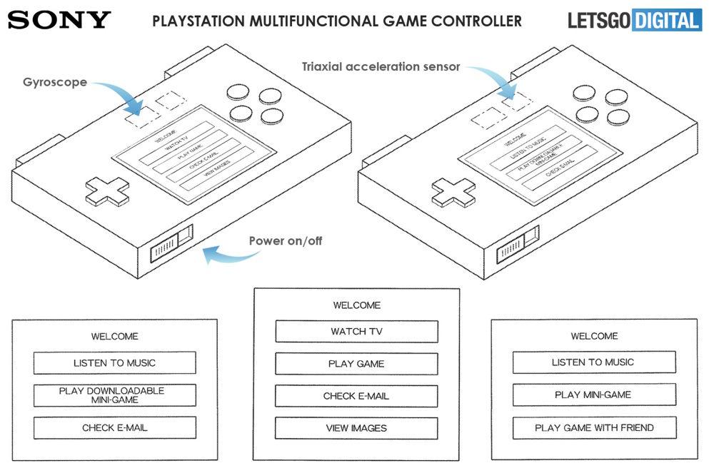 Patente de Sony para crear un controlador rectangular para PlayStation 5