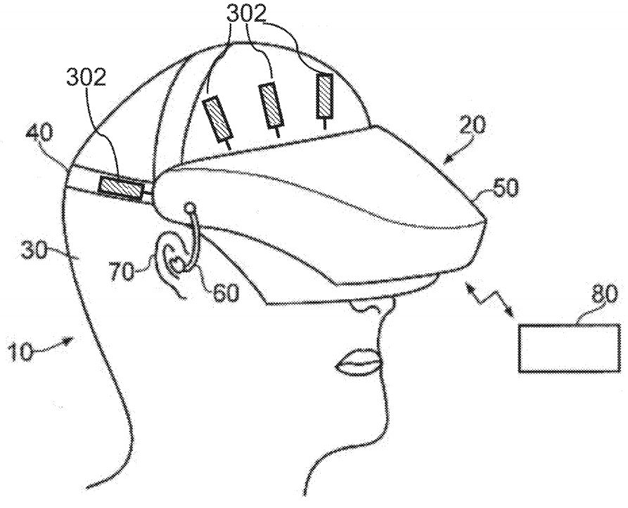 Patente de Sony para el posible casco de realidad virtual PlayStation VR 2