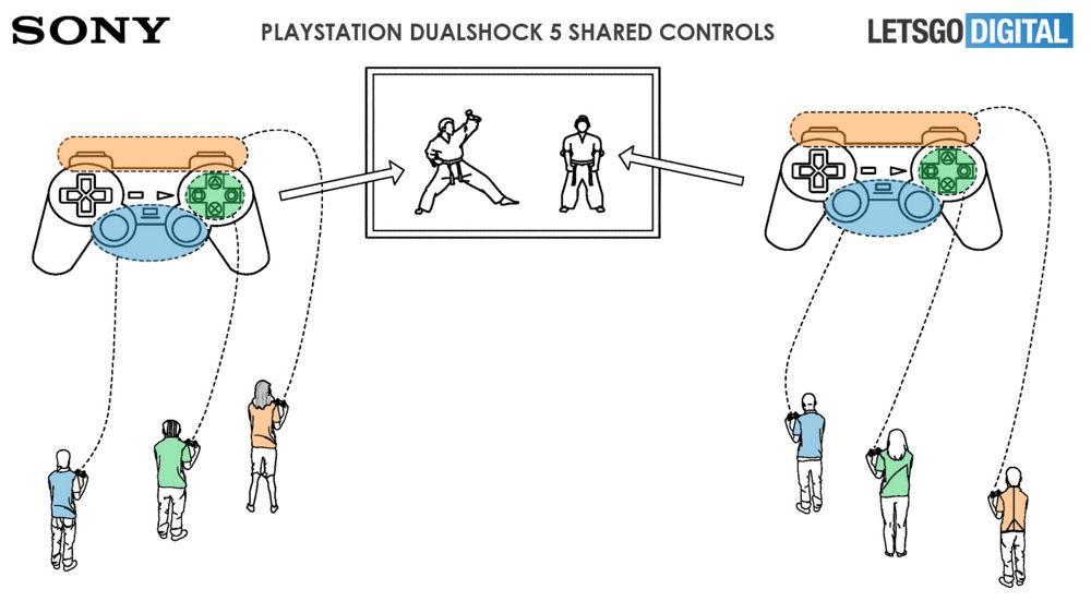 Patente de Sony para un sistema en el que varios jugadores controlan a un único personaje en PlayStation 5