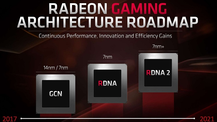 Sombreador variable y trazado de rayos, las bases de la arquitectura RDNA 2 de AMD 31