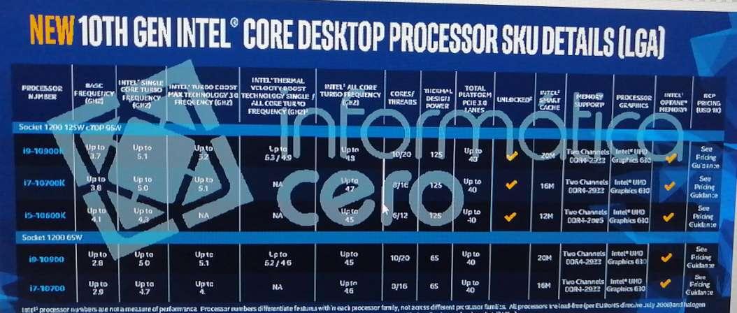 Tabla de procesadores Intel Comet Lake S con el Core i9-10900K
