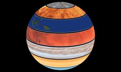 Velocidad de rotación de los planetas del Sistema Solar
