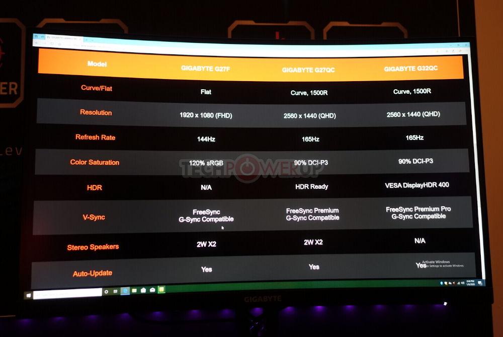 Los tres nuevos monitores de GIGABYTE en el CES 2020