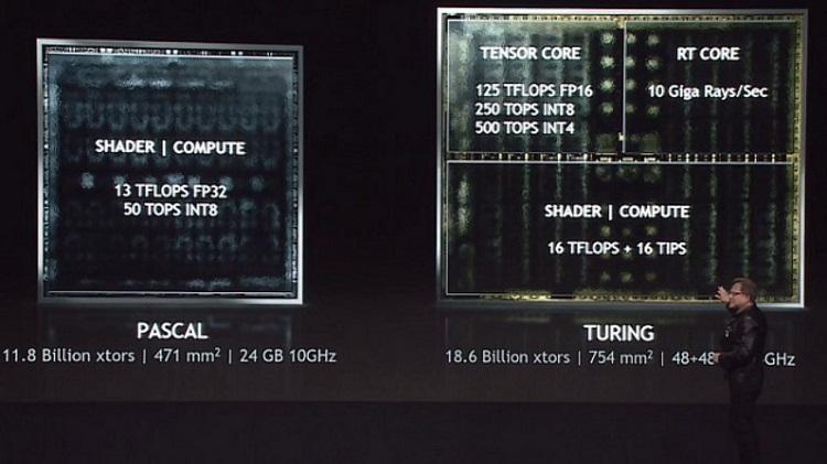 NVIDIA Ampere promete una mejora de rendimiento de hasta el 75% 31
