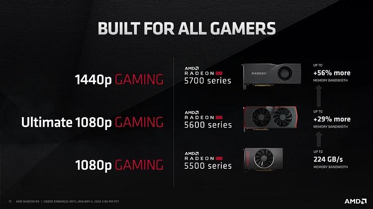 AMD lanza la Radeon RX 5600 XT: Navi llega a la gama media, ¿puede superar a la RTX 2060? 38