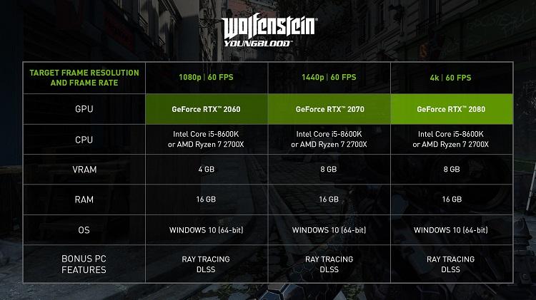 AMD lanza la Radeon RX 5600 XT: Navi llega a la gama media, ¿puede superar a la RTX 2060? 48