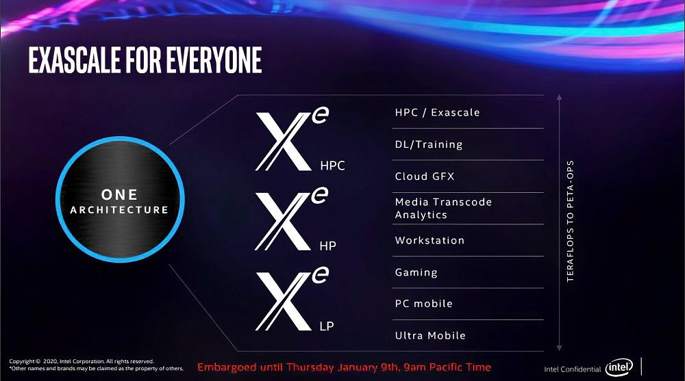 Así es la tarjeta gráfica Intel Xe DG1, compacta y con iluminación LED 34