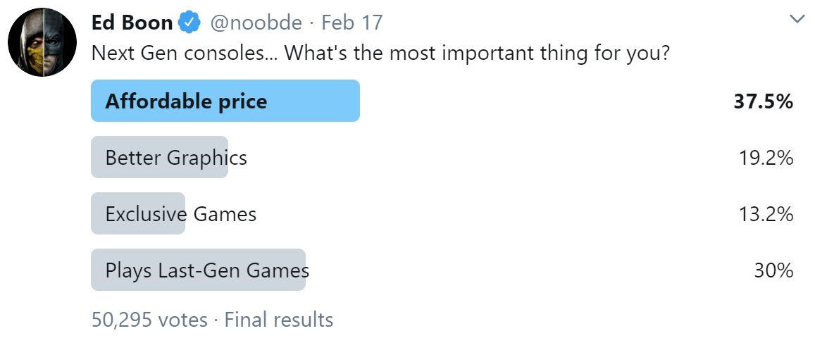 Encuesta sobre prioridades de los usuarios para PlayStation 5 y Xbox Series X