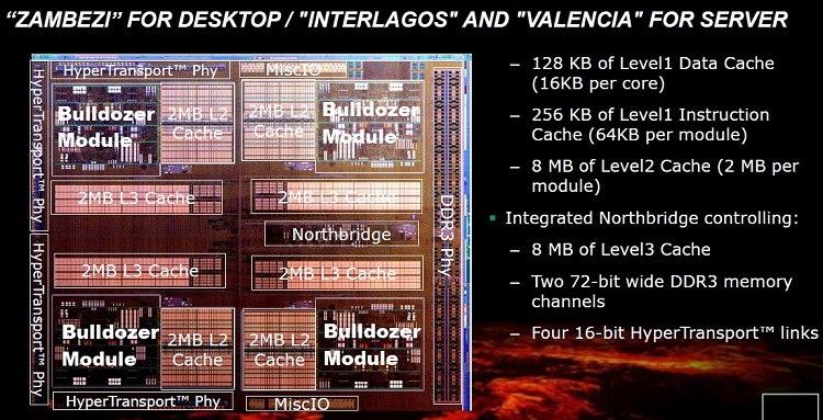 AMD y la arquitectura MCM: la importancia de los chiplets en el sector CPU x86 39