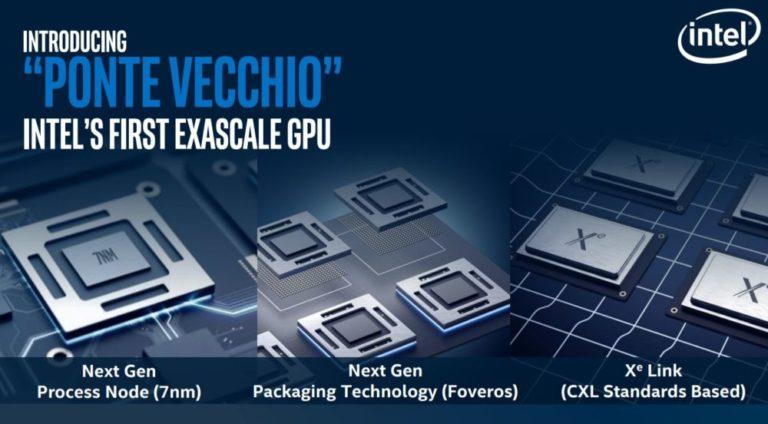 La GPU Intel Xe de 500 vatios no tendrá 512 unidades de ejecución, sino 2.048 39