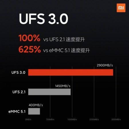 Los Xiaomi Mi 10 Pro y estándar contarán con cámara de 108 megapíxeles y Snapdragon 865 37