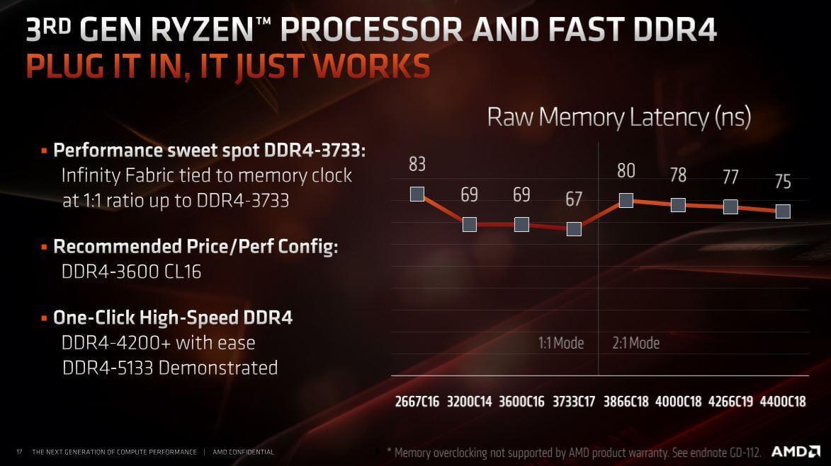 Todo lo que debes saber sobre la memoria RAM en diez preguntas y respuestas 50
