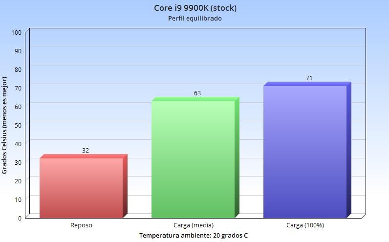 Corsair H100i RGB PRO XT, análisis: la elegancia no tiene por qué ser aburrida 69