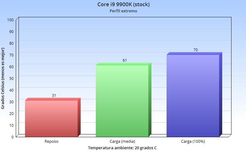 Corsair H100i RGB PRO XT, análisis: la elegancia no tiene por qué ser aburrida 71