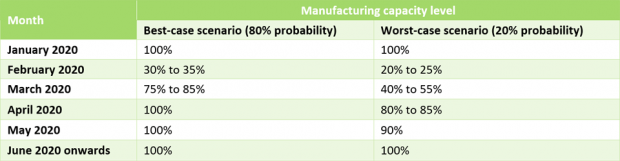 recuperación de la fabricación de PC y componentes