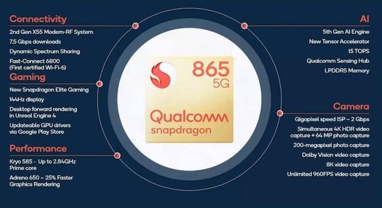 Qualcomm actualizará los drivers de sus GPUs Adreno y optimizará el rendimiento con la herramienta Android GPU Inspector 39