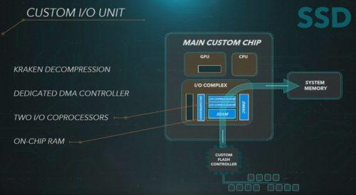 Sony presenta PS5: especificaciones finales y todo lo que debes saber 48