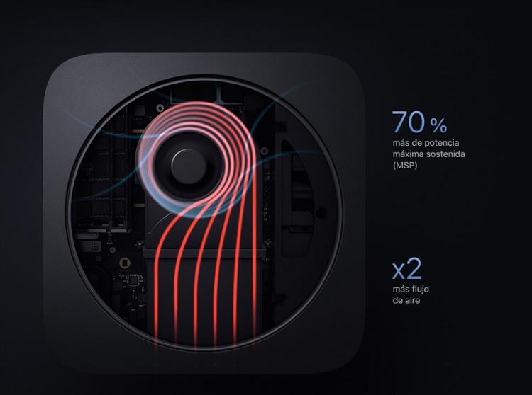 Apple pone al día el Mac mini: pocos cambios, pero necesarios 33