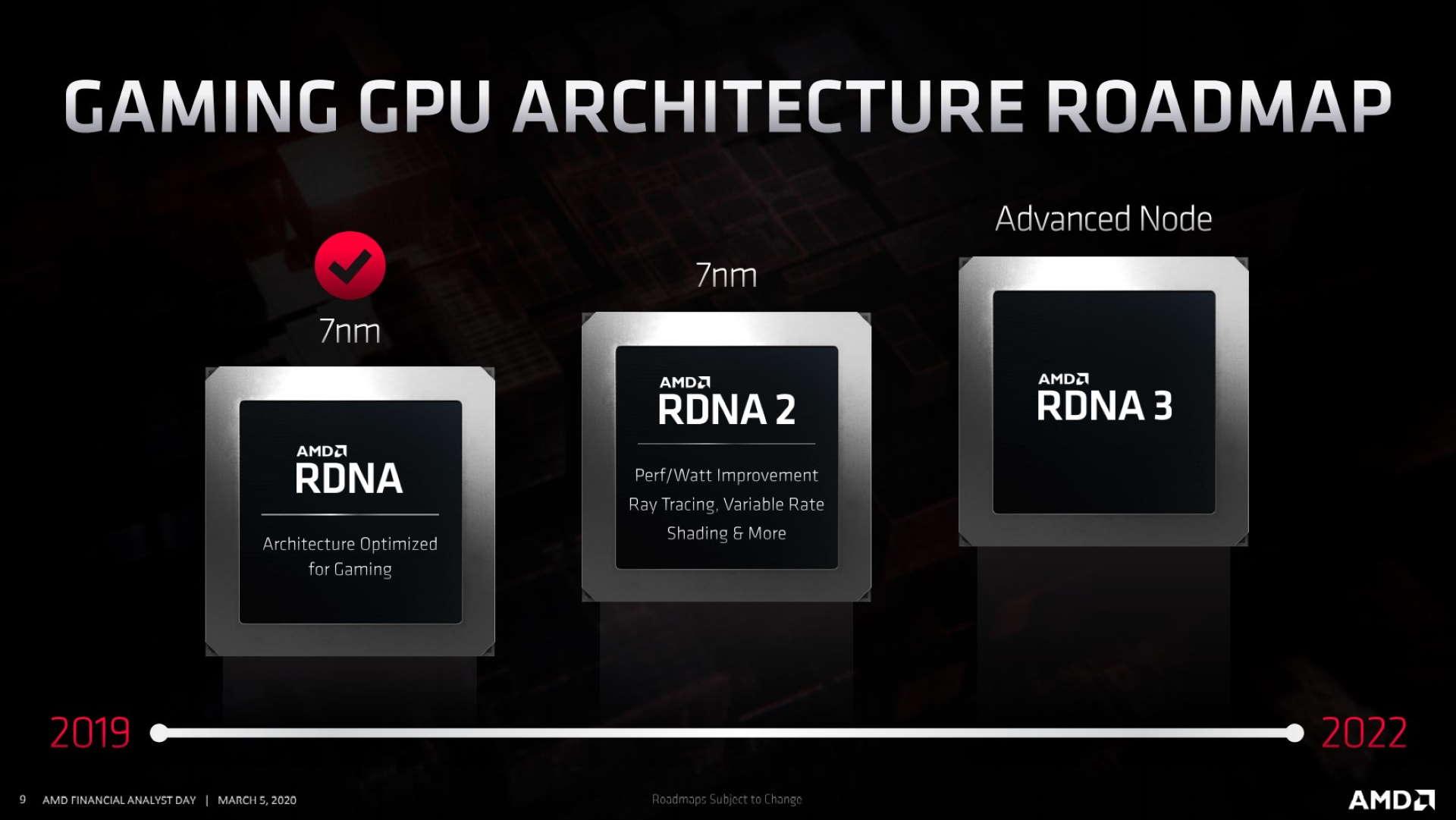 AMD presenta la serie Radeon RX Navi 2X basadas en RDNA 2 42
